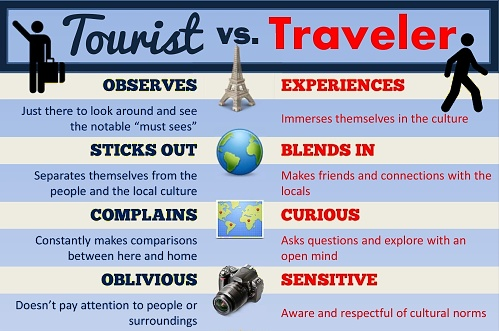 Tourist vs. Traveler